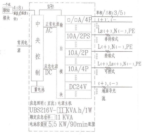 单路输入eps应急照明电源配电方案