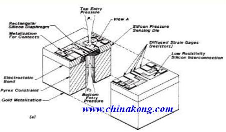 图1 硅压阻式压力传感器结构及等效原理图