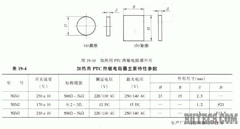 消磁ptc热敏电阻器适用于彩色电视机消磁电路.