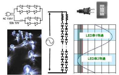 LED照明驱动电源电路设计技术应用