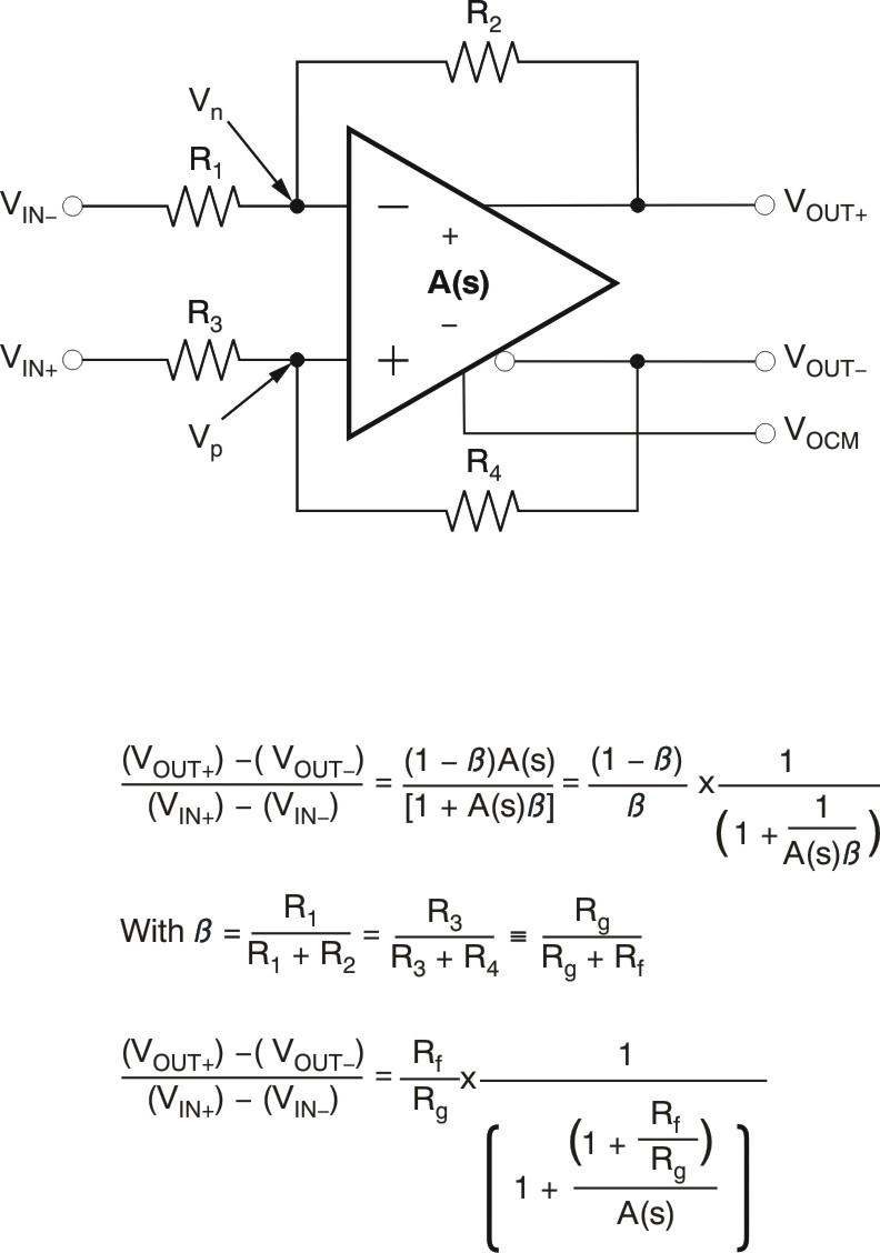 使用宽带电压和电流反馈运算放大器时的应用基础