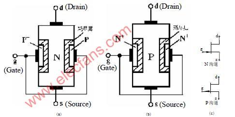 n沟道结型场效应管的结构