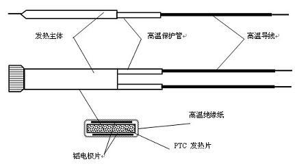 恒温加热用ptc热敏电阻器