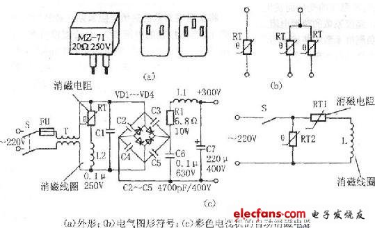 彩色电视机用的消磁电阻损坏更换时,一定要选用与原来额定电压、标称阻值相同的MZ型正温度系数的热敏电阻。因不同屏幕尺寸的电视机其消磁线圈结构(感抗)与消磁电阻(阻值)也不同,消磁电阻的阻值和原来的相差太大,对消磁效果有影响。若找不到与原来阻值、耐压值相同的电阻,可选用和原来额定电压相等或稍高、阻值稍大一些的消磁电阻。