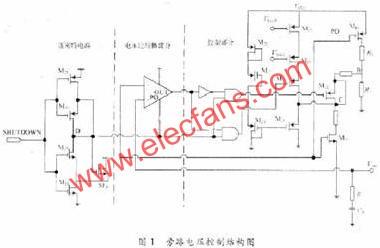 1 电路结构   旁路电压控制电路包括施密特电路,比较器电路和控制