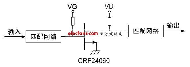 设计功率放大器完全不同于小信号放大器的设计, 其输出电路首先要满足