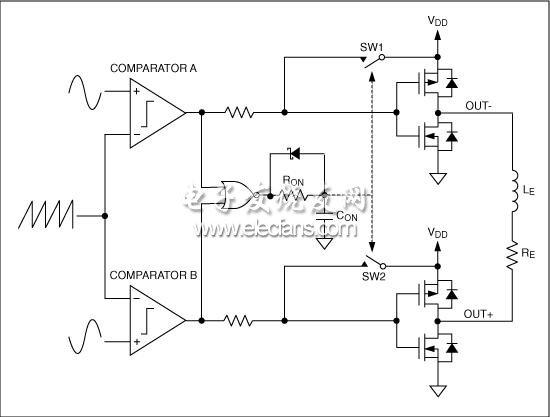 但会因为ron和con组成的rc电路而产生一定延时