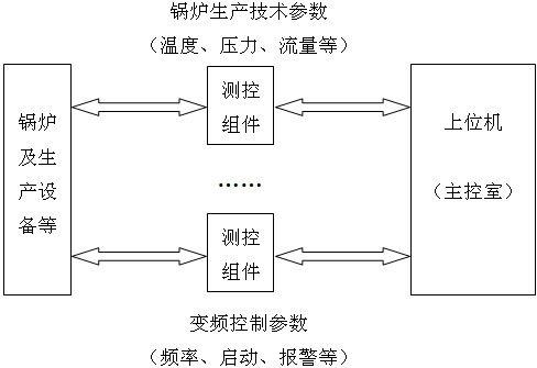 电路 电路图 电子 设计 素材 原理图 488_335