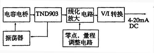 c264型微差压变送器及其应用