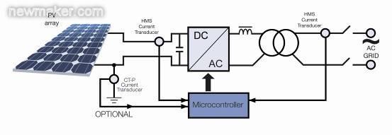 """当太阳能电池板所产生的电能反馈回电网时(一个""""电网连接&"""