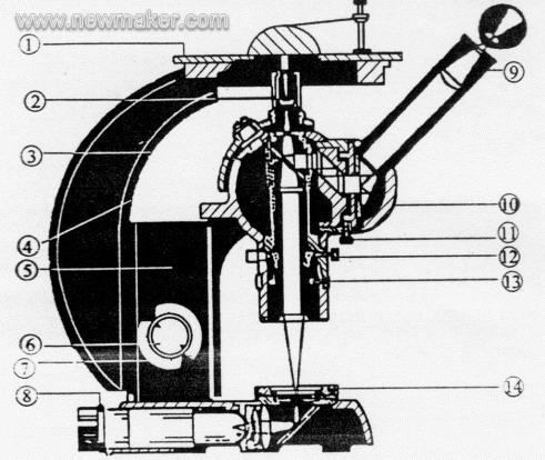 金相显微镜的结构与使用方法
