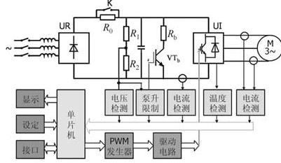 再把直流电逆变成频率,电压都连续可调的三相交流电,即交-直-交方式.