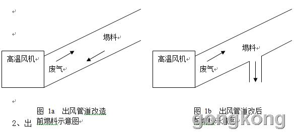 五步闸实验步骤图